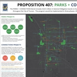 Proposition 407: Parks + Connections