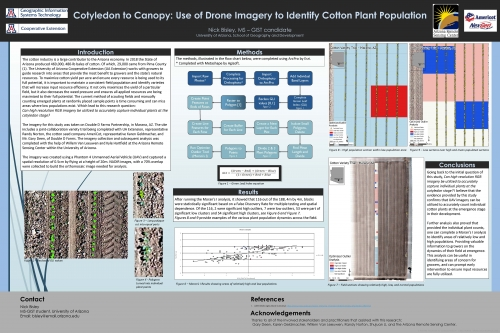 Cotyledon to Canopy: Use of Drone Imagery to Identify Cotton Plant Population